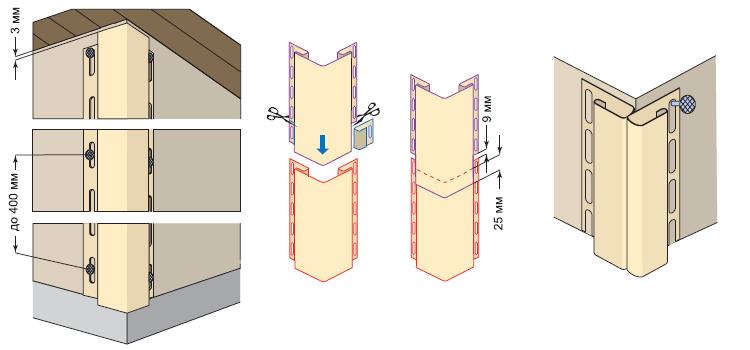 Инструкция по установке и оформлению углов