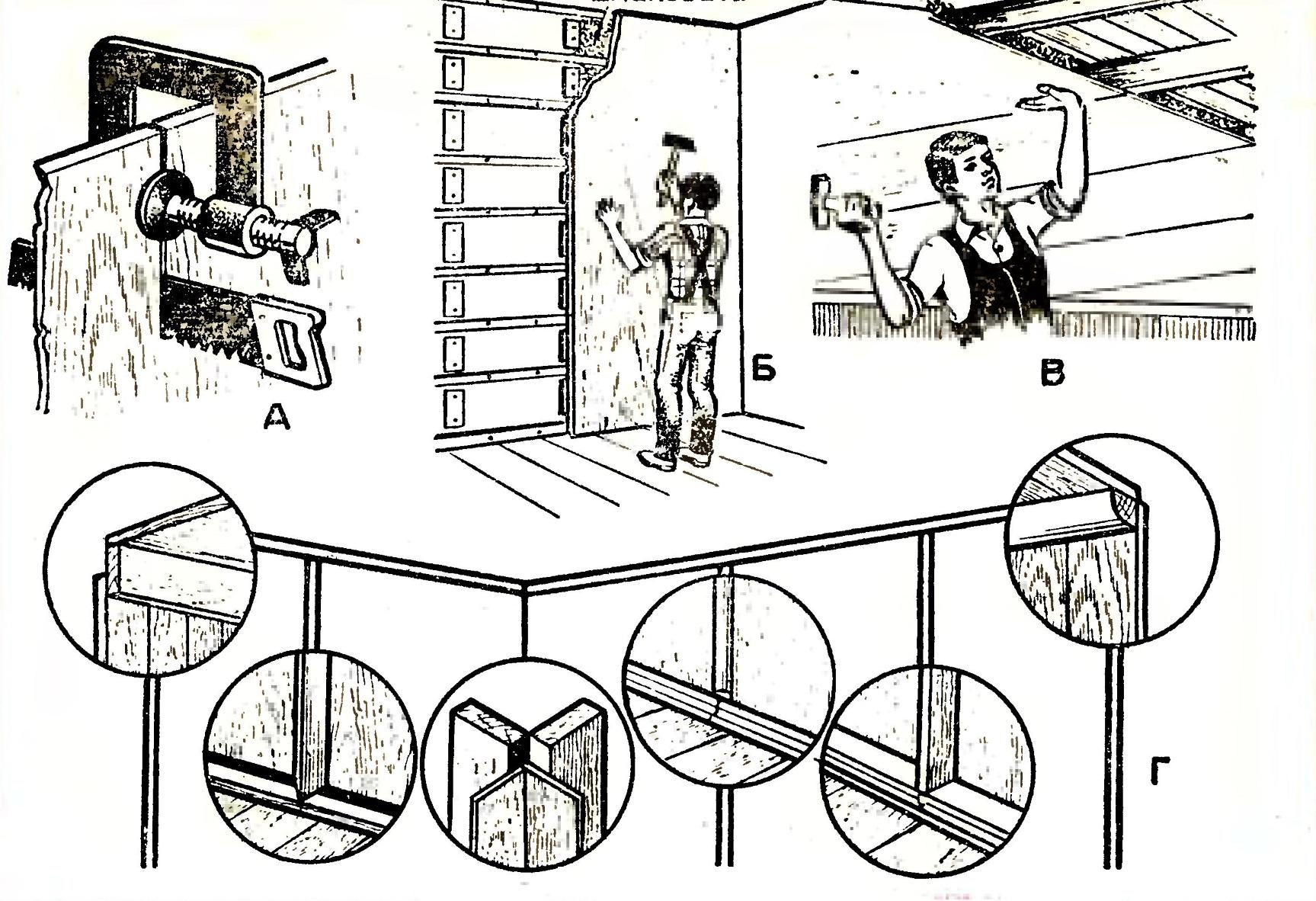 инструкция по отделке стен