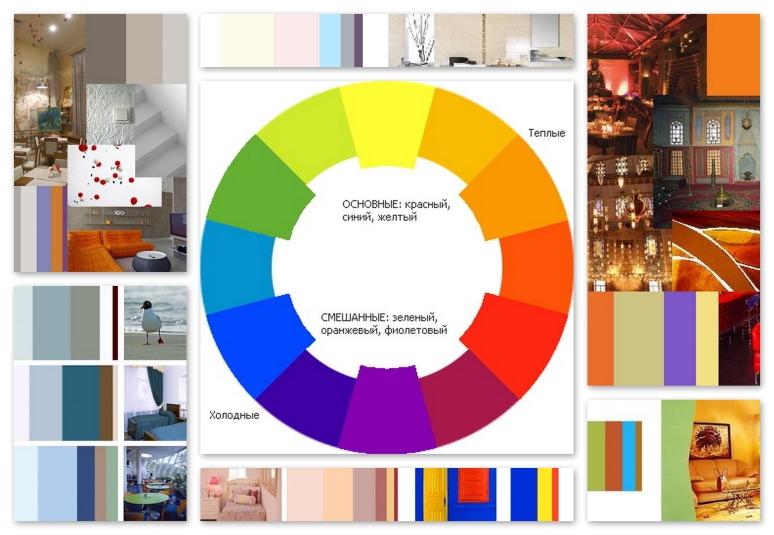 Как правильно сочетаются цвета в интерьере
