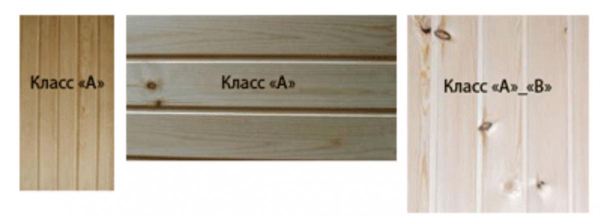 Материал, класса «А» и «В»