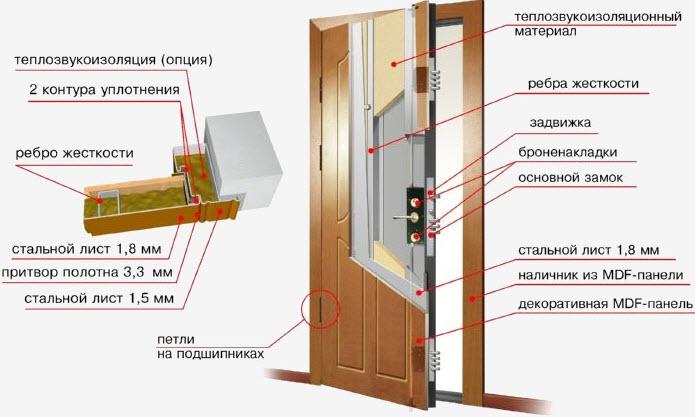 Инструкция по установке мдф панелей